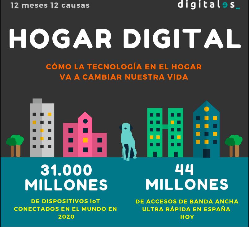 Infografía Hogar Digital