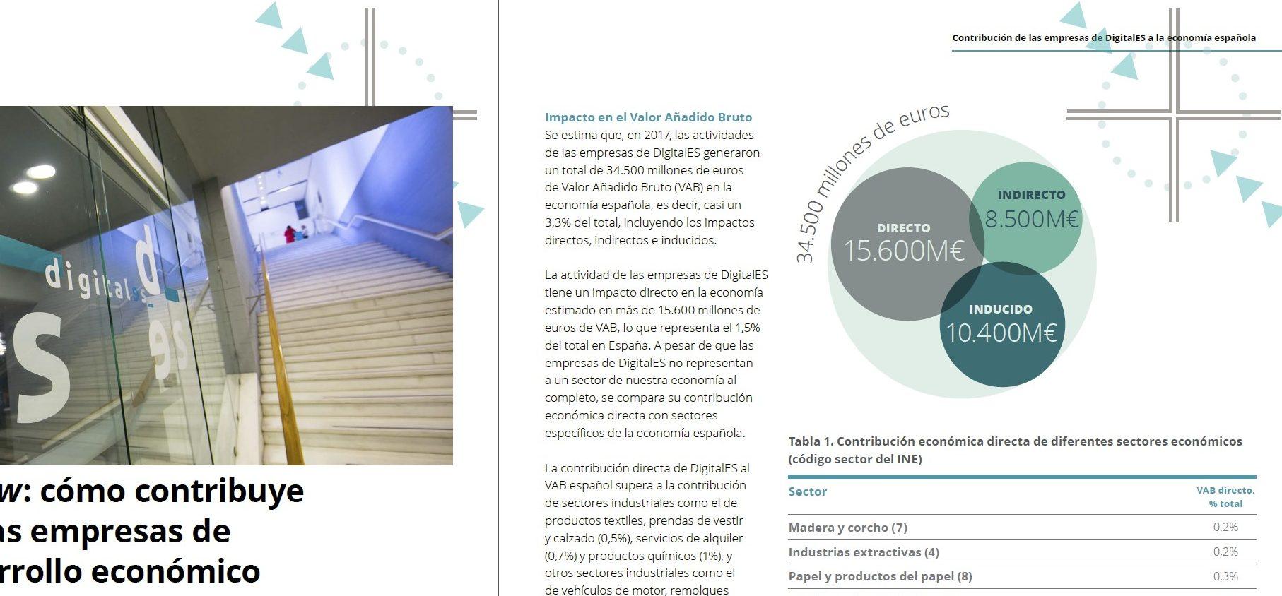 Informe Deloitte para DigitalES: El impacto de la digitalización en España