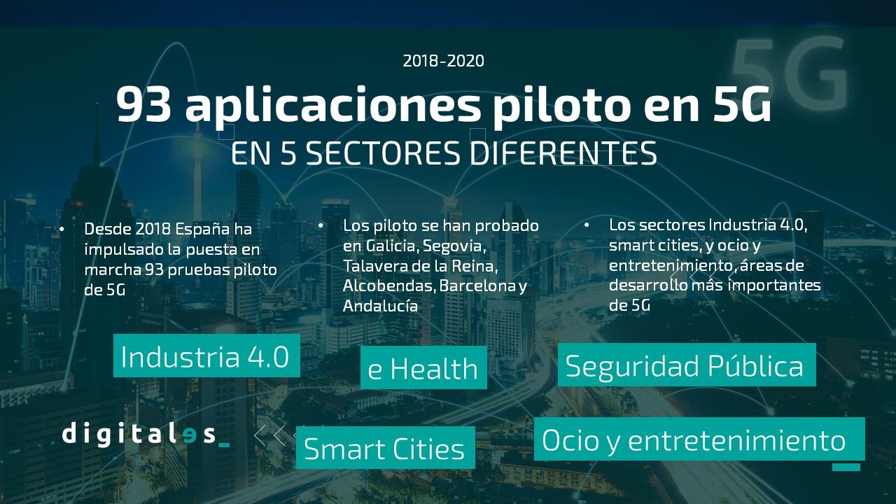 piloto 5G España