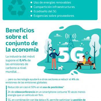 5G y sostenibilidad